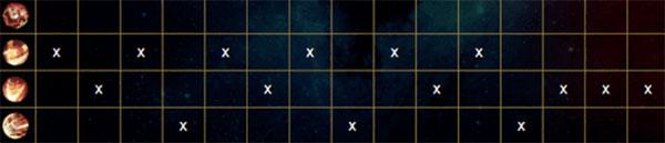 Florentino-ability-order