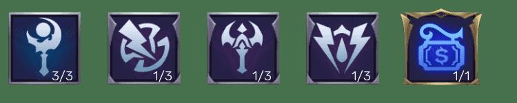 gord-emblems-guide